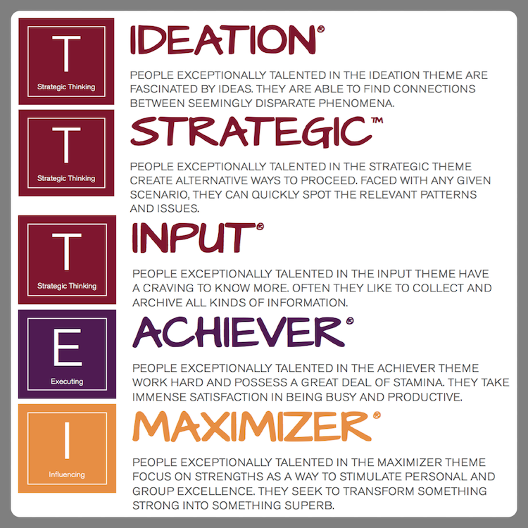 clifton strengths finder Use the four domains of strength to avoid how to understand the four domains of strength the 34 clifton strengthsfinder themes naturally cluster into these.